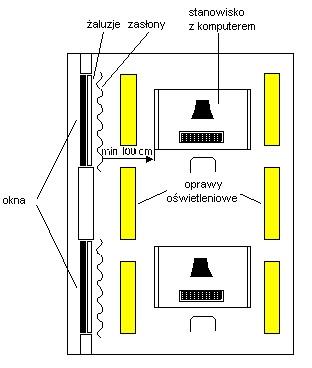Wymagania Oświetleniowe Bezel Bezpieczeństwo Elektryczne